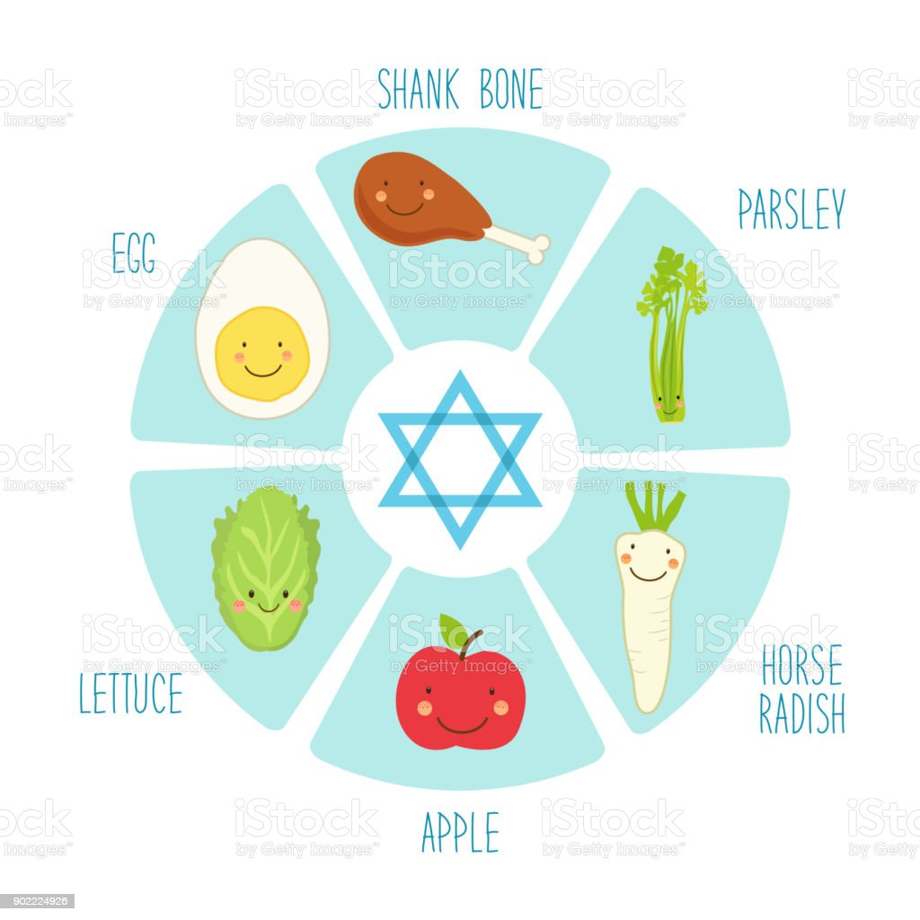 Seder plate with cute funny cartoon characters of food of Jewish holiday of Passover vector art illustration