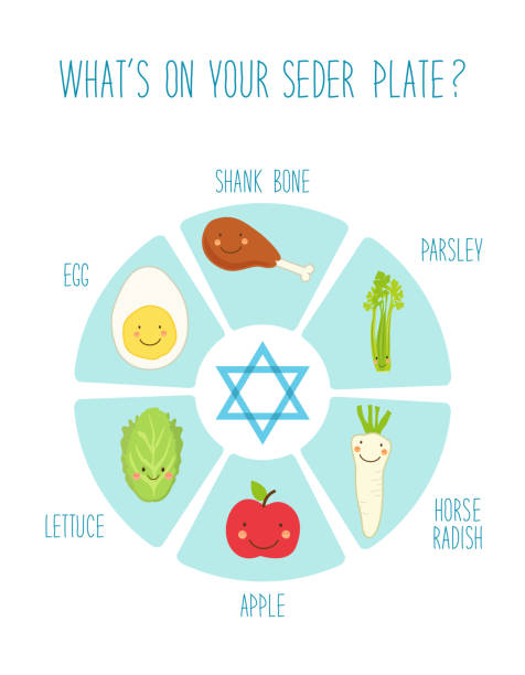 Seder plate with cute funny cartoon characters of food of Jewish holiday of Passover Seder plate with cute funny cartoon characters of food of Jewish holiday of Passover for your decoration seder plate stock illustrations
