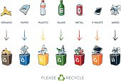 Segregation Recycling Bins with Trash