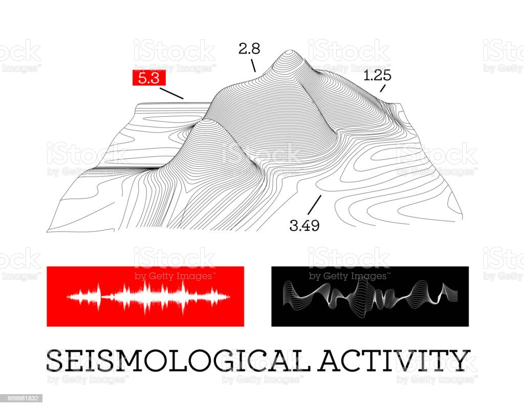 Seismic activity infographics vector illustration with sound waves, graphs and topological relief royalty-free seismic activity infographics vector illustration with sound waves graphs and topological relief stock illustration - download image now