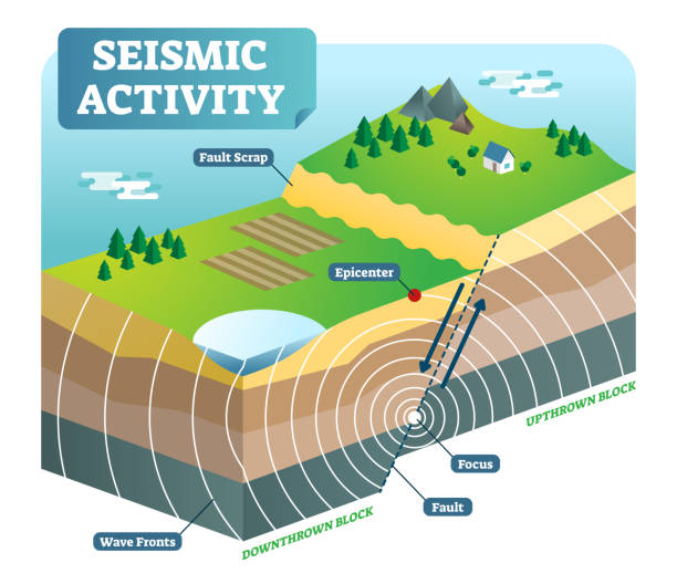 Seismic activity isometric vector illustration with two moving plates and focus epicenter. Seismic activity isometric vector illustration outdoor nature scene diagram with two moving plates and focus epicenter. earthquake stock illustrations