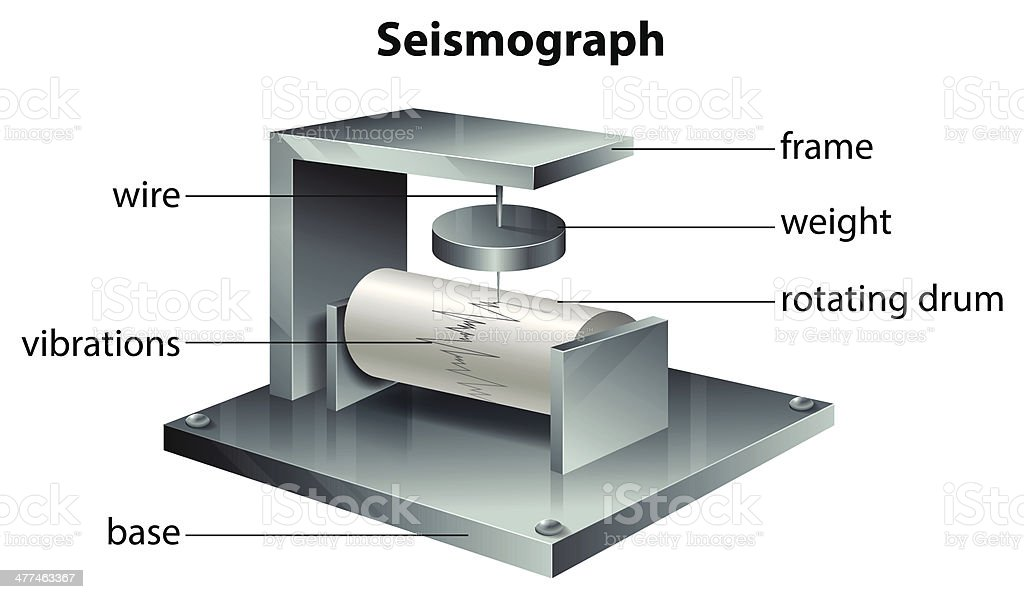 Royalty Free Seismograph Clip Art  Vector Images  U0026 Illustrations
