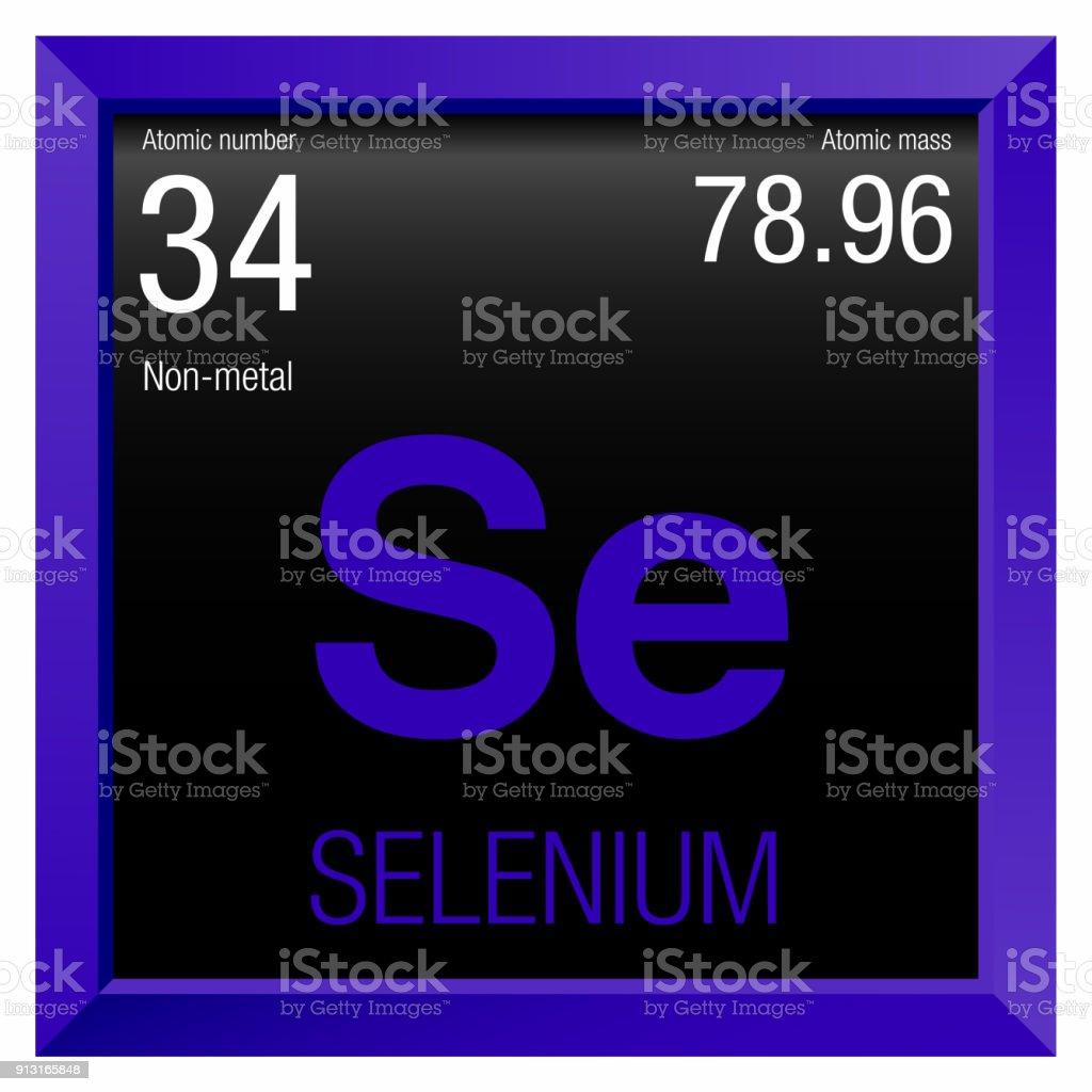 Ilustracin de smbolo del selenio elemento nmero 34 de la tabla smbolo del selenio elemento nmero 34 de la tabla peridica de los elementos qumica urtaz Images