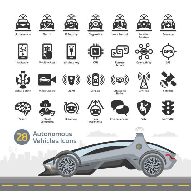 illustrazioni stock, clip art, cartoni animati e icone di tendenza di self drive vehicle icon set with futuristic driverless autonomous smart unique design concept car. - sensore