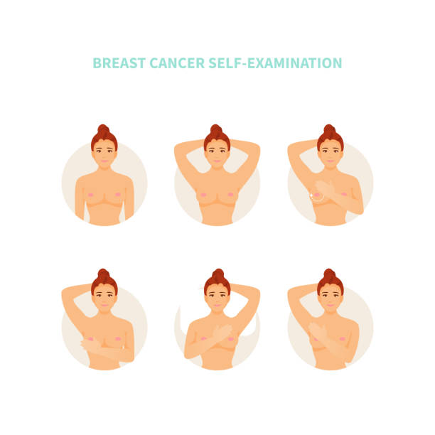 Self-examination breast cancer Woman character examines her breasts. Breast cancer. Vector medical infographics, poster breast stock illustrations
