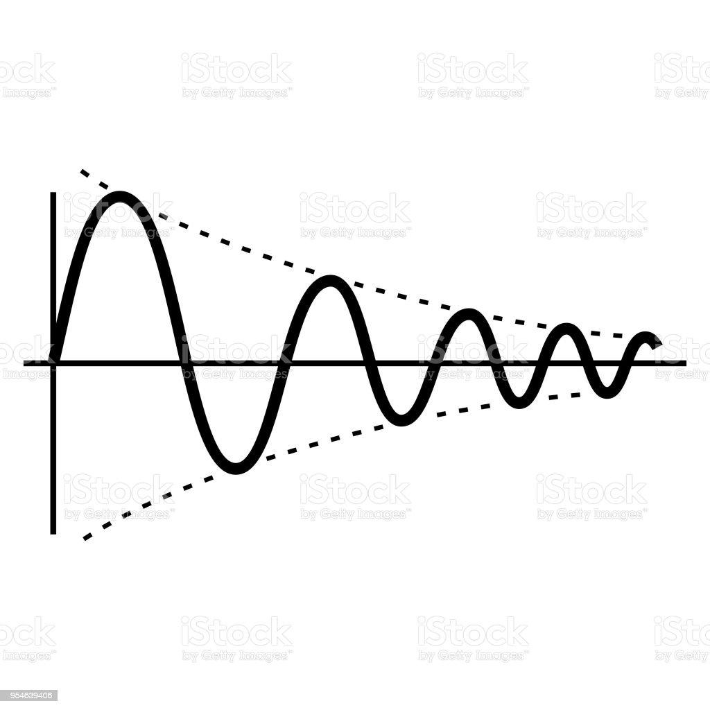 Self-oscillation vector art illustration