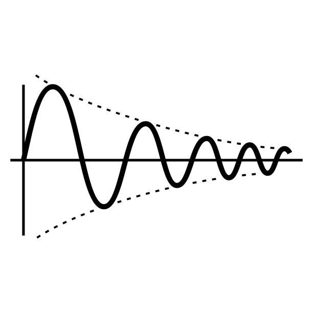 self-oscillation - sine wave stock illustrations