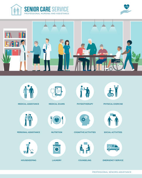 Senior care services at the nursing home Senior care services at the nursing home: elderly people and medical staff together, icons set well structure stock illustrations