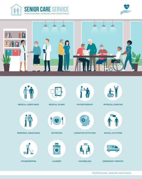 illustrazioni stock, clip art, cartoni animati e icone di tendenza di senior care services at the nursing home - prendersi cura del corpo
