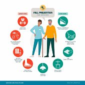 istock Senior fall prevention tips infographic 1267691328