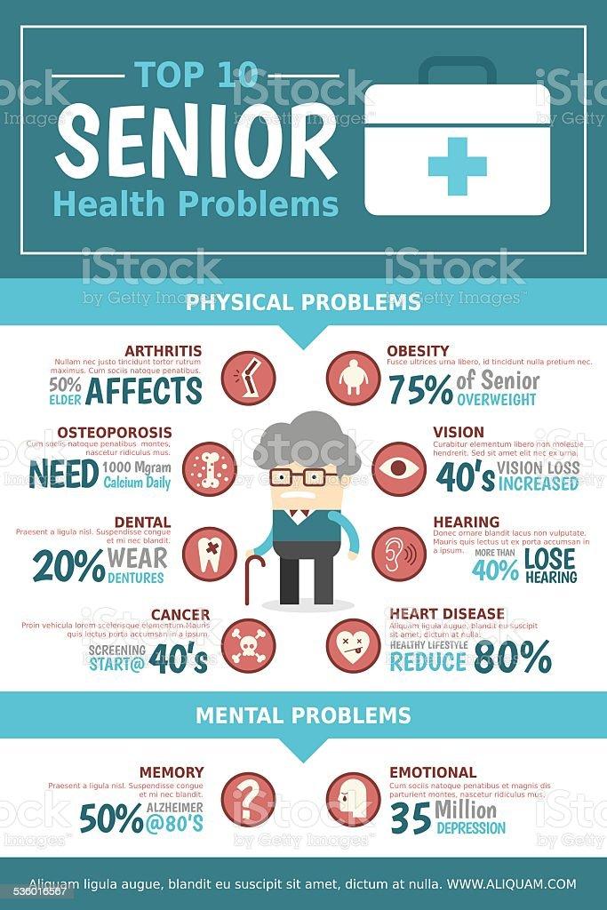Senior problème de santé Infographie - Illustration vectorielle