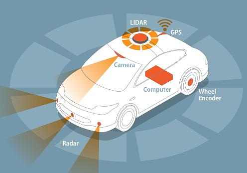 Ilustración de Sistemas De Sensores Y Cámara De Vehículo Coche Autónoma Vehículo Sin Conductor y más Vectores Libres de Derechos de Accidente de automóvil