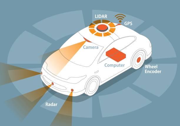 車両、自律車、無人車両のセンサーとカメラ システム - 自動運転車点のイラスト素材/クリップアート素材/マンガ素材/アイコン素材