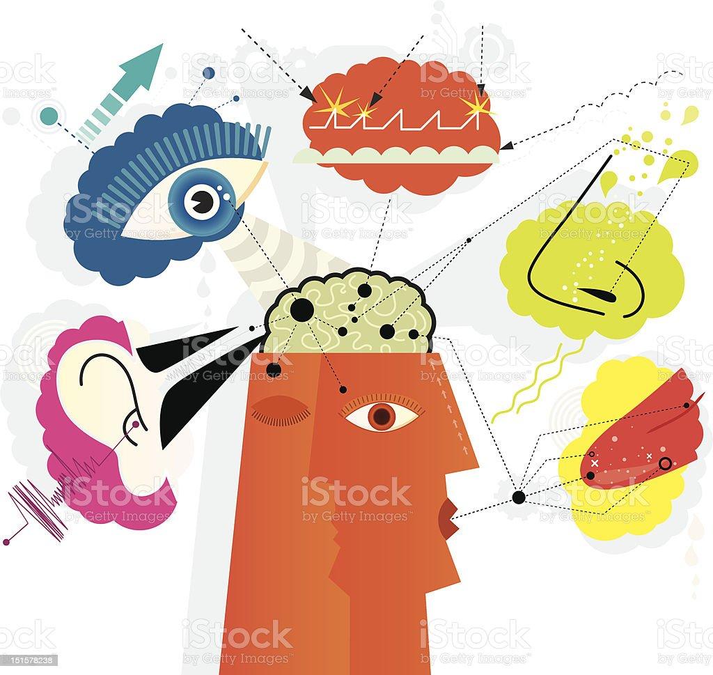 Sensory Perception vector art illustration