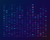 DNA sequencing gel run science and data genomic genetic analysis background abstract pattern.