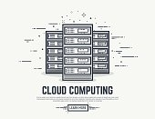 Three cloud servers. Thick lines and flat style illustration. Server with display and abstract lines. Cluster host center.