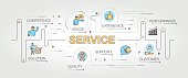 Service banner and icons