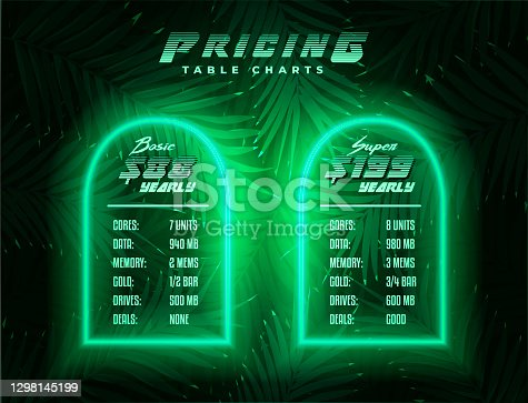 Service Pricing Table or Chart for Web Design or App Pricing in Futuristic Cyberpunk or Synthwave Fluorescent Neon Light Style