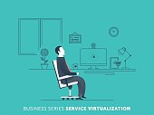 Service Visualization