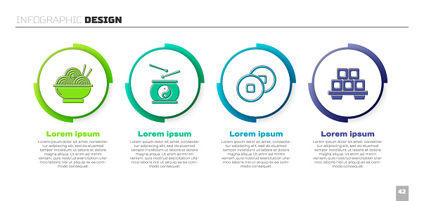 Set Asian noodles in bowl, Chinese drum, Chinese Yuan currency and Sushi on cutting board. Business infographic template. Vector