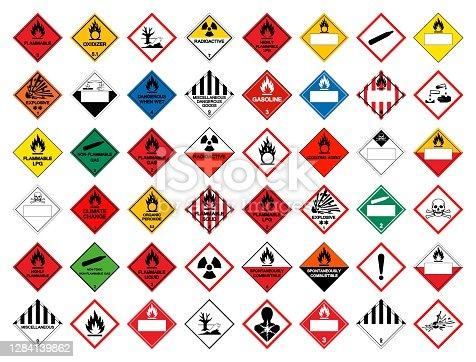 Set Chemical Symbol Sign ,Vector Illustration, Isolate On White Background Label .EPS10