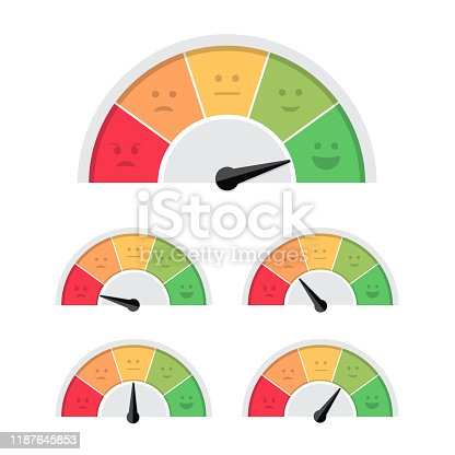 Set customer satisfaction meter with different emotions isolated on white background. Emoticons mood scale. Vector stock