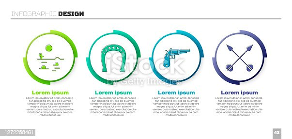 Set Desert landscape with cactus, Horseshoe, Revolver gun and Crossed arrows. Business infographic template. Vector