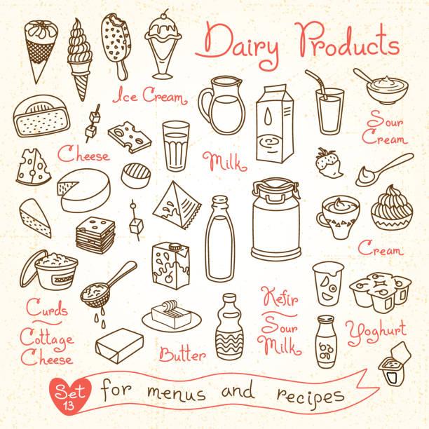 ilustraciones, imágenes clip art, dibujos animados e iconos de stock de establecer esquemas de leche y productos lácteos para menús de diseño - producto lácteo