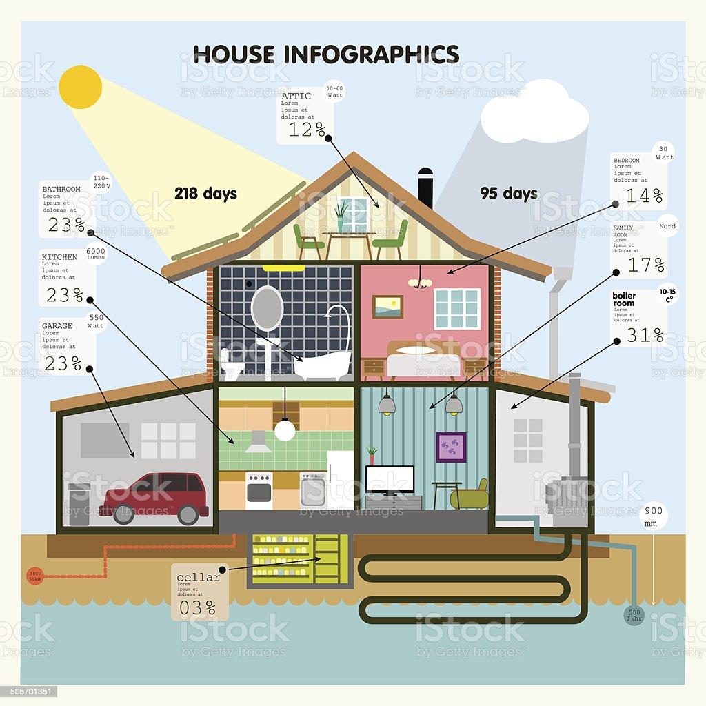 Set elements of House Infographics. Flat design. vector art illustration