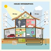 Set elements of House Infographics. Flat design.