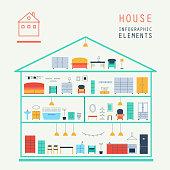 Set elements of infographics. House design. Furniture. Vector.