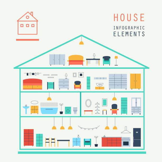 set elemente der infografiken.  house-design.  möbel.  vektor. - küchensystem stock-grafiken, -clipart, -cartoons und -symbole