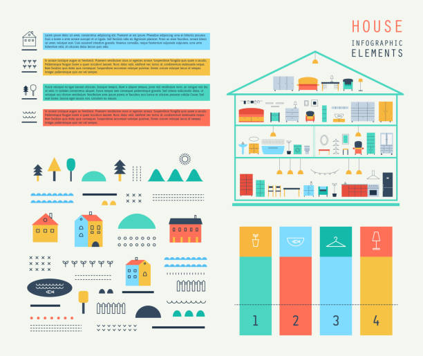 satz elemente des infographics.eco struktur.  house-design.  möbel.  vektor. - küchensystem stock-grafiken, -clipart, -cartoons und -symbole