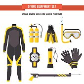 Set of equipment with flat yellow elements for diving and spearfishing in the sea the rivers and lakes.