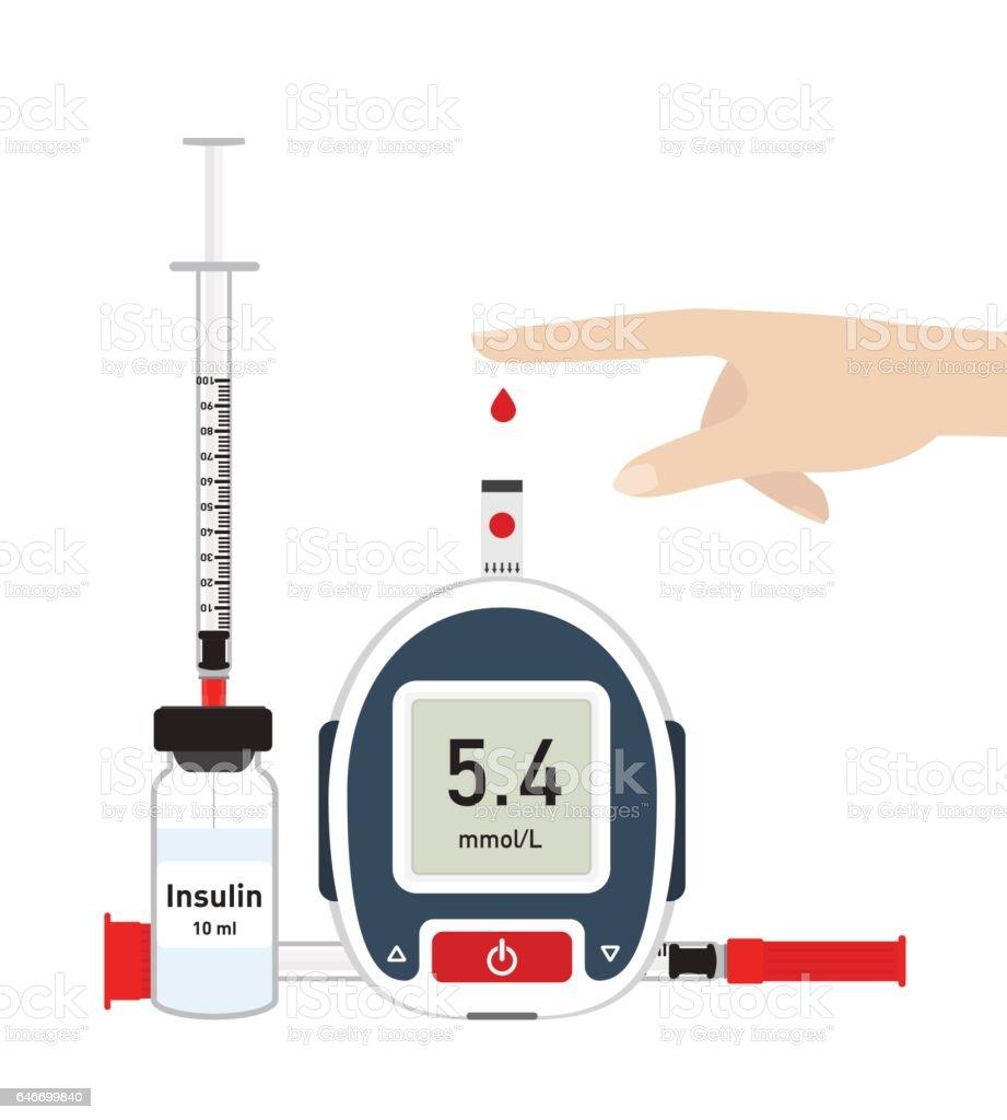Set for controlling blood sugar vector art illustration