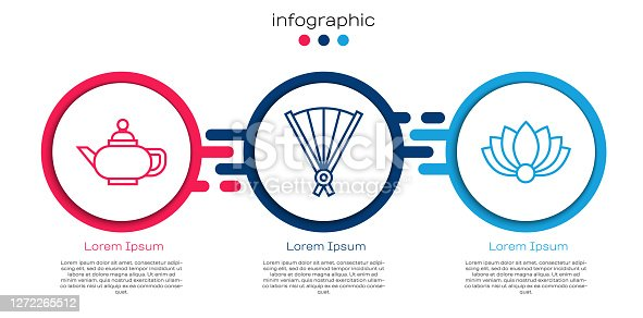 istock Set line Chinese tea ceremony, Paper chinese folding fan and Lotus flower. Business infographic template. Vector 1272265512