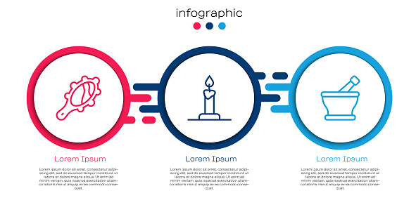 Set line Magic hand mirror, Burning candle in candlestick and Mortar pestle. Business infographic template. Vector