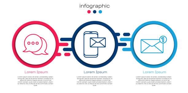 ilustrações de stock, clip art, desenhos animados e ícones de set line speech bubble chat, mobile and envelope and envelope. business infographic template. vector - ucrânia