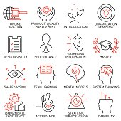 Set linear icons of business management, strategy - part 6