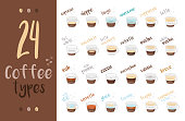 Set of 24 Coffee Types and their preparation in cartoon style Vector Illustration