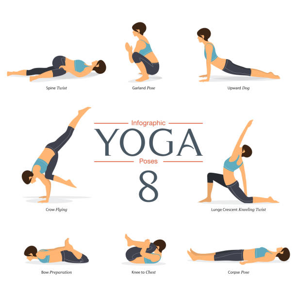 set of 8 yoga poses in flat design . woman figures exercise in blue sportswear and black yoga pant for yoga infographics. vector - yoga stock illustrations, clip art, cartoons, & icons