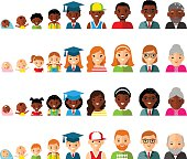 Set of age group avatars in colorful style.