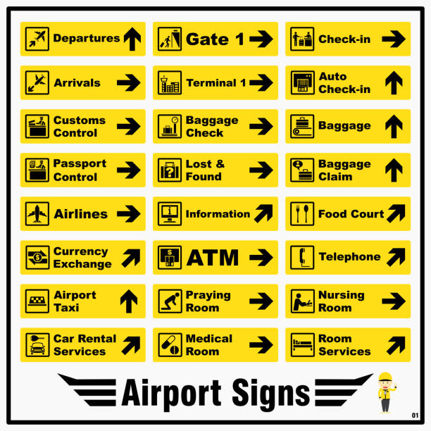 Set of airport markings and signs for standards using to identify direction of various locations and purposes around an airport. Set of airport markings and signs for standards using to identify direction of various locations and purposes around an airport. airport icons stock illustrations