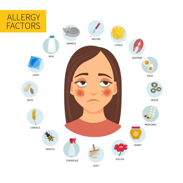 Set of allergens. vector art illustration