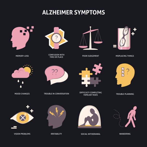ilustrações de stock, clip art, desenhos animados e ícones de set of alzheimer's disease symptoms icons in flat style - alzheimer