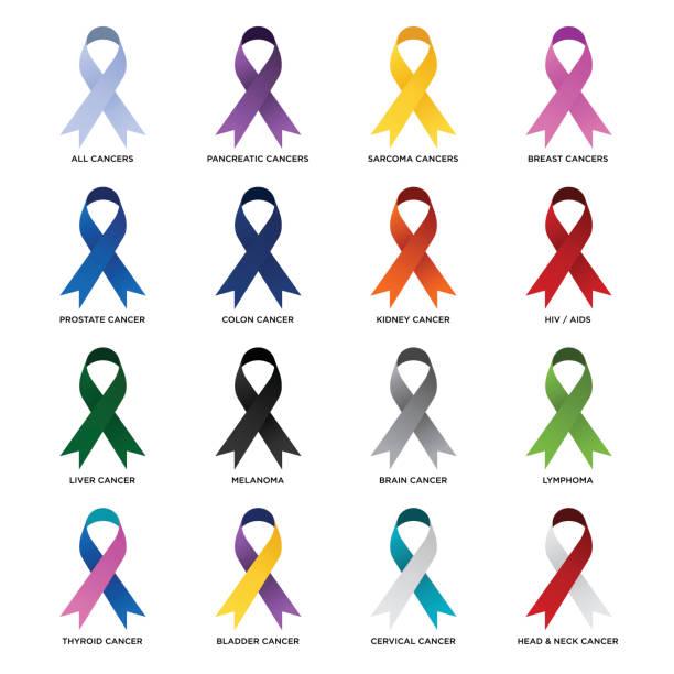 bildbanksillustrationer, clip art samt tecknat material och ikoner med set of awareness ribbons vector illustration - blue yellow band