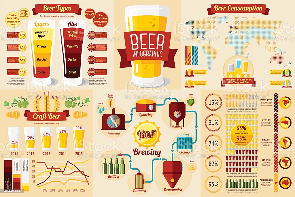 Set of Beer Infographic elements with icons, different charts, rates vector art illustration