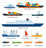 Set of Boats, Ship, Yacht, Sail flat vector illustration on white.