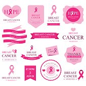 Set of breast cancer label and Badges pink color.