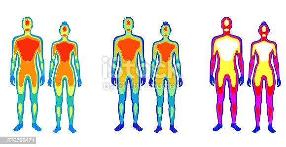 istock Set of cartoon body warmth thermogram man and woman vector flat illustration 1226796474